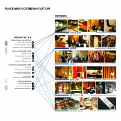 Place Making for Innovation, The Hub Kings Cross. Image: 00:/ The Hub.